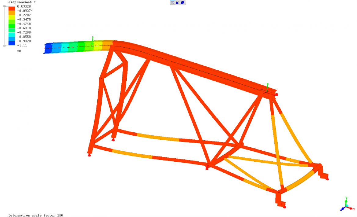 CAE Simulation Example